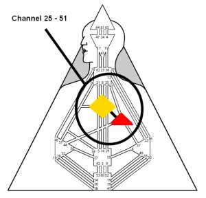 Channel 25 - 51